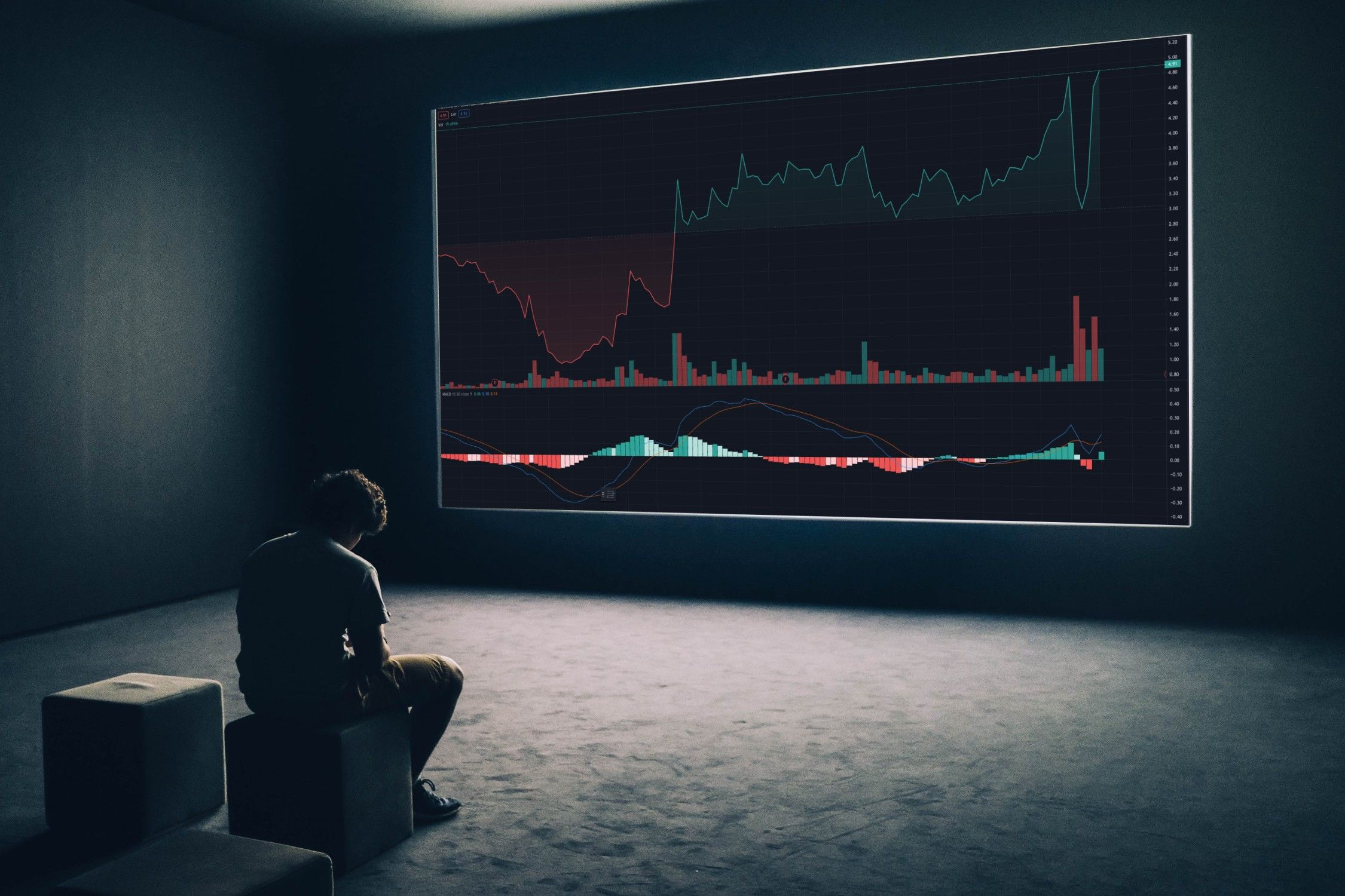 Investing Psychology – Part 1: What 'the market' really is