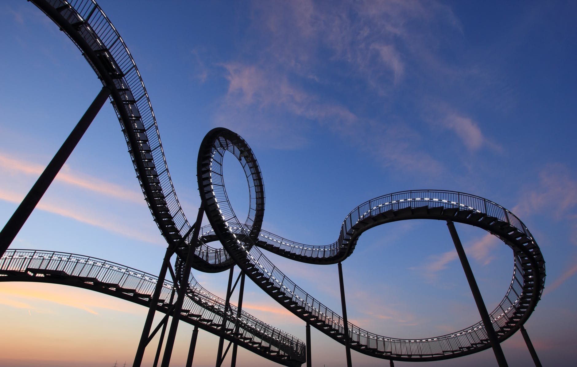 Investing Psychology – Part 2: Share price movements